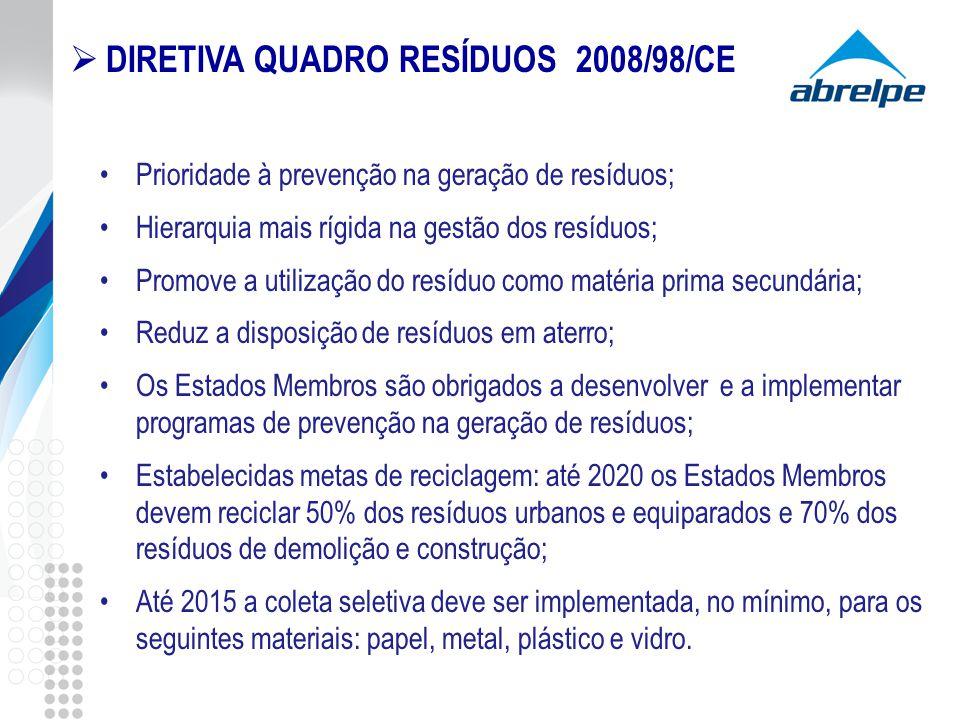 Prioridade à prevenção na geração de resíduos; Hierarquia mais rígida na gestão dos resíduos; Promove a utilização do resíduo como matéria prima secun
