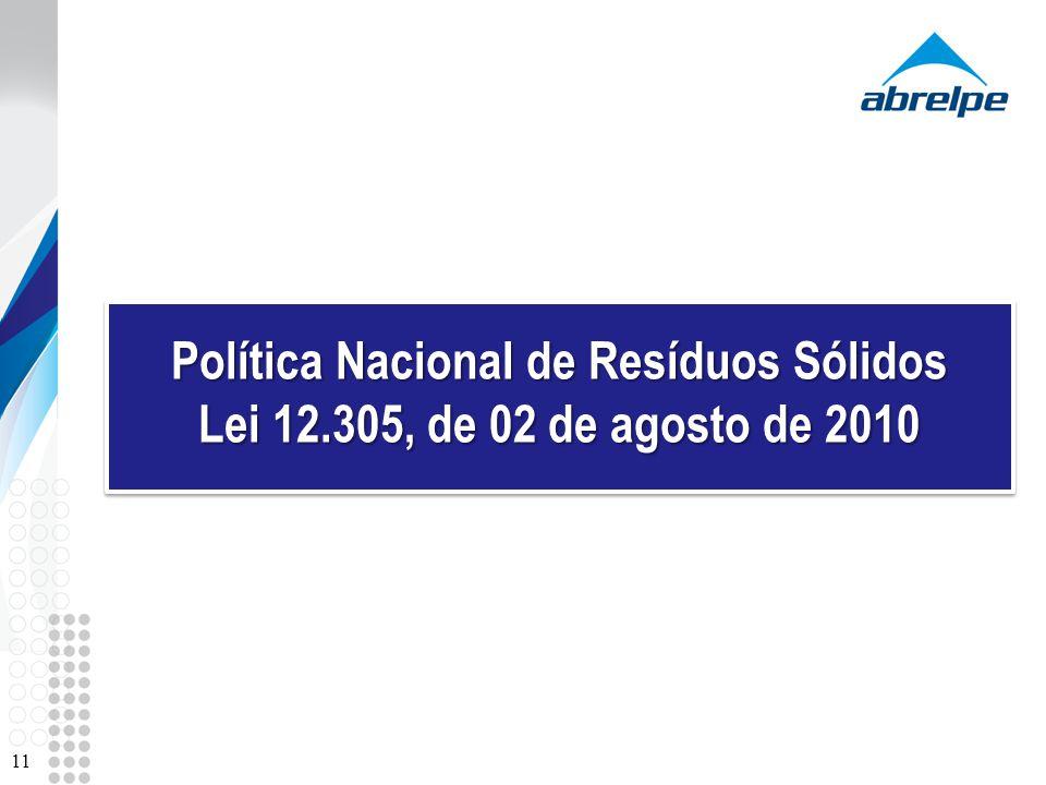 Política Nacional de Resíduos Sólidos Lei 12.305, de 02 de agosto de 2010 11