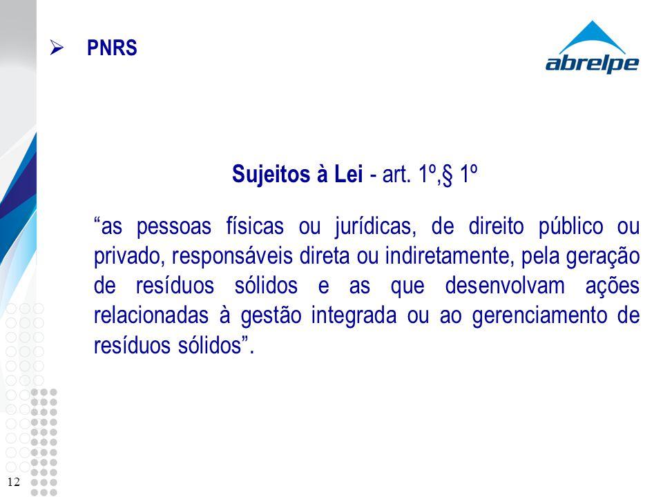 Sujeitos à Lei - art. 1º,§ 1º as pessoas físicas ou jurídicas, de direito público ou privado, responsáveis direta ou indiretamente, pela geração de re
