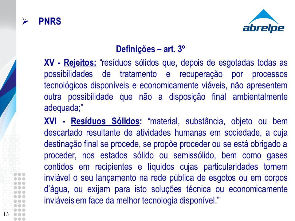 PNRS Definições – art. 3º XV - Rejeitos: resíduos sólidos que, depois de esgotadas todas as possibilidades de tratamento e recuperação por processos t