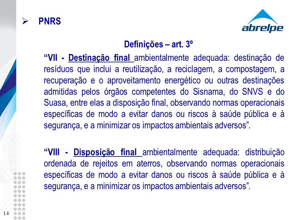 PNRS Definições – art. 3º VII - Destinação final ambientalmente adequada: destinação de resíduos que inclui a reutilização, a reciclagem, a compostage