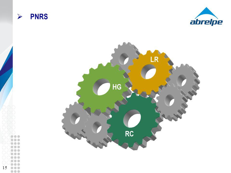 PNRS RC LR HG 15