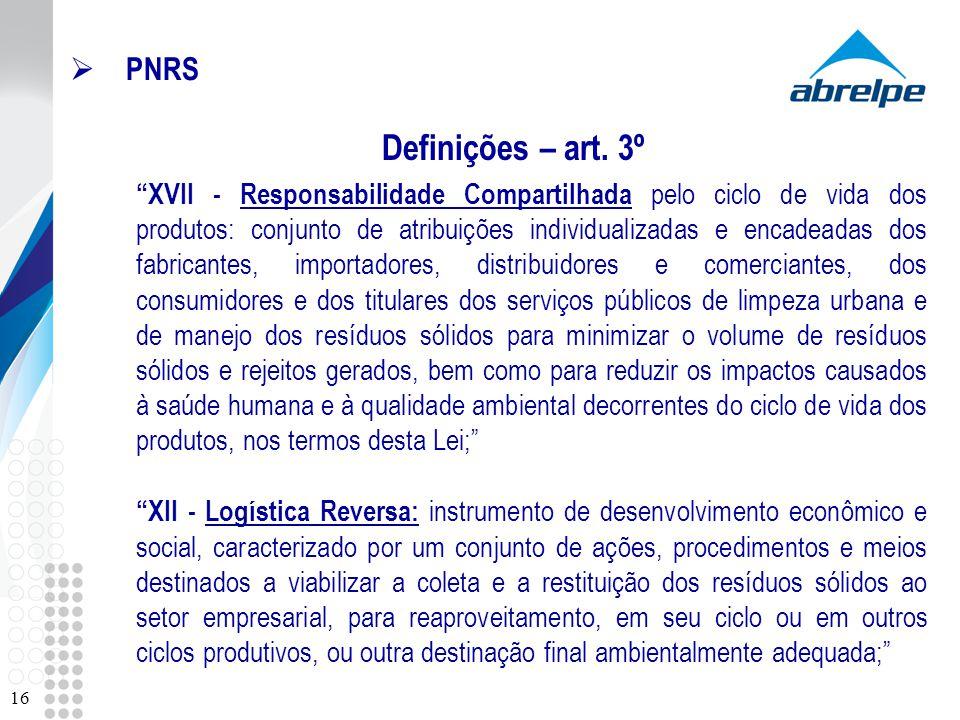 PNRS Definições – art. 3º XVII - Responsabilidade Compartilhada pelo ciclo de vida dos produtos: conjunto de atribuições individualizadas e encadeadas