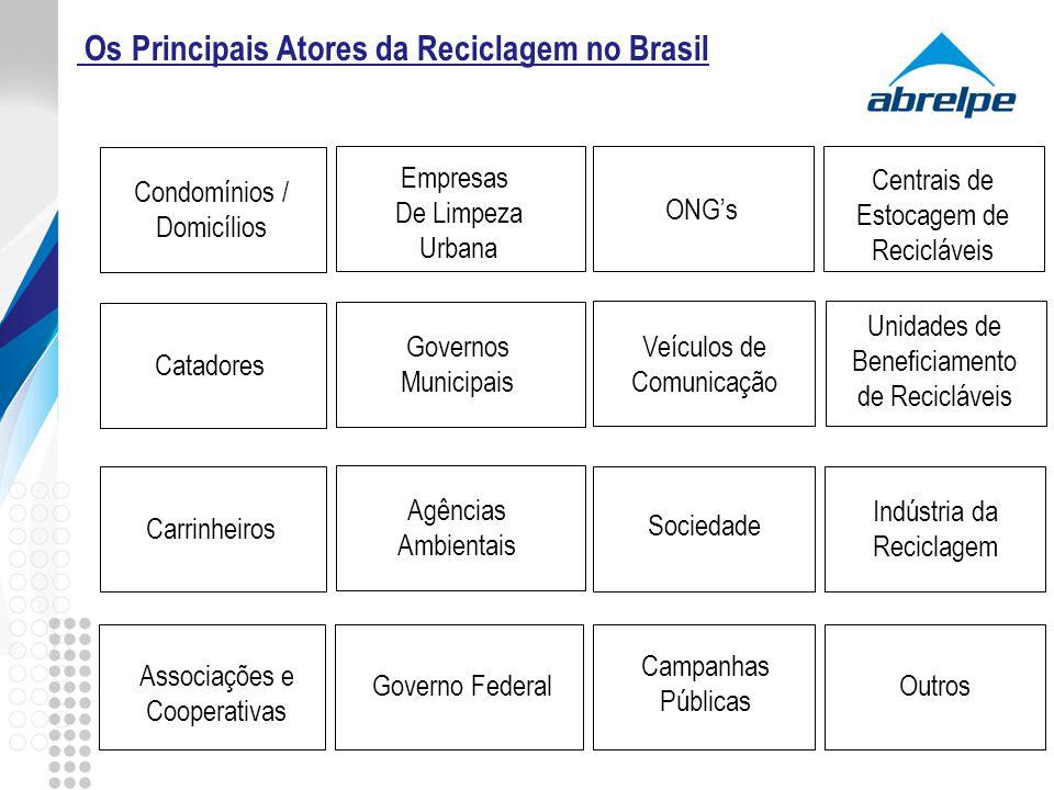 Os Principais Atores da Reciclagem no Brasil Condomínios / Domicílios Catadores Carrinheiros Associações e Cooperativas Empresas De Limpeza Urbana Gov