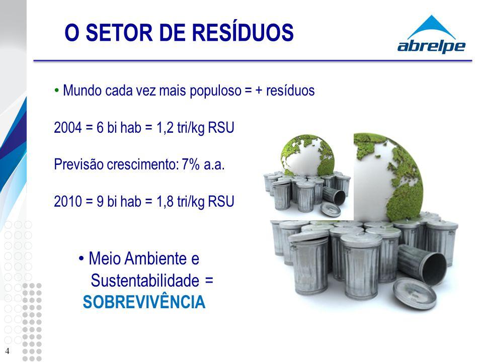 4 O SETOR DE RESÍDUOS Mundo cada vez mais populoso = + resíduos 2004 = 6 bi hab = 1,2 tri/kg RSU Previsão crescimento: 7% a.a. 2010 = 9 bi hab = 1,8 t