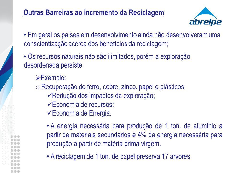 Outras Barreiras ao incremento da Reciclagem Em geral os países em desenvolvimento ainda não desenvolveram uma conscientização acerca dos benefícios d