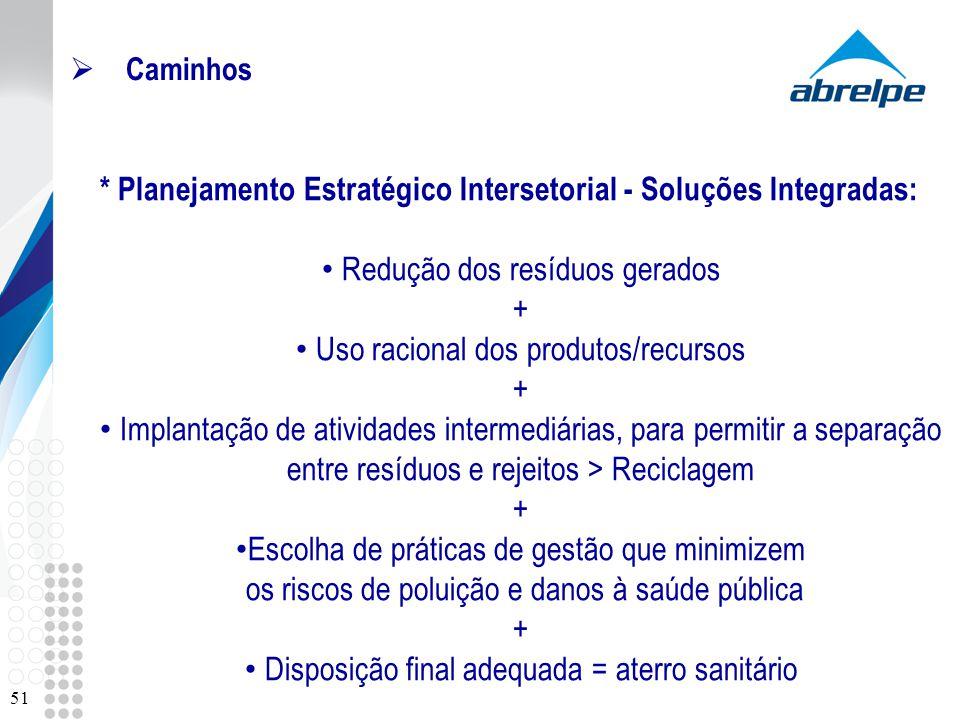 Caminhos 51 * Planejamento Estratégico Intersetorial - Soluções Integradas: Redução dos resíduos gerados + Uso racional dos produtos/recursos + Implan