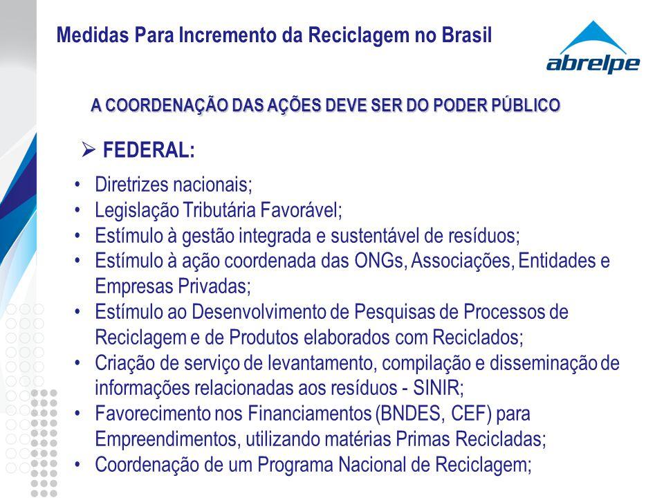 Medidas Para Incremento da Reciclagem no Brasil A COORDENAÇÃO DAS AÇÕES DEVE SER DO PODER PÚBLICO A COORDENAÇÃO DAS AÇÕES DEVE SER DO PODER PÚBLICO FE