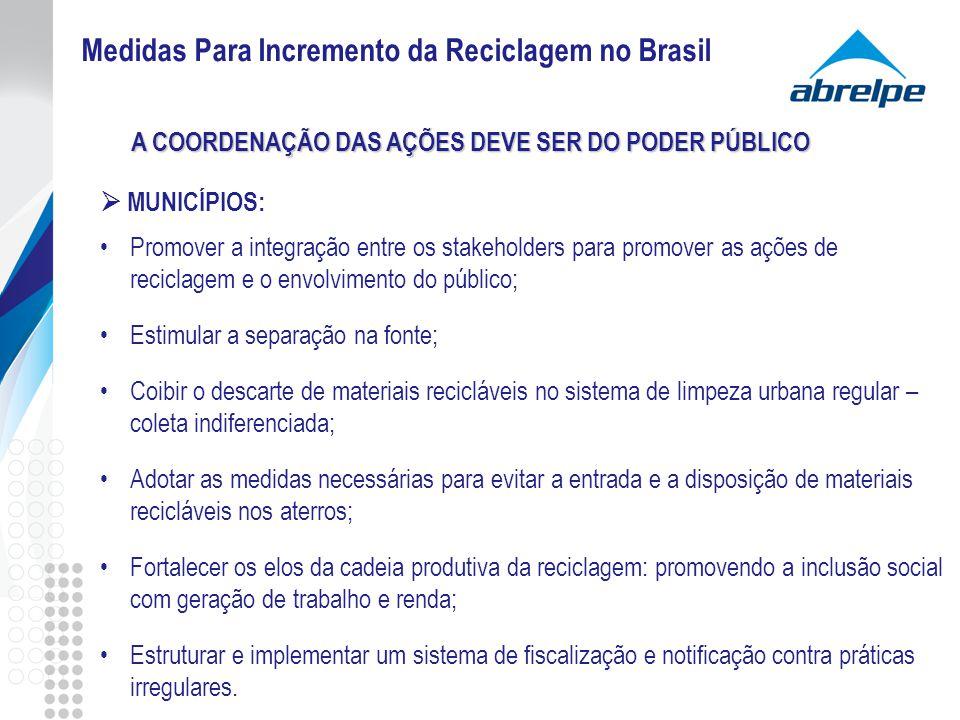 MUNICÍPIOS: Medidas Para Incremento da Reciclagem no Brasil A COORDENAÇÃO DAS AÇÕES DEVE SER DO PODER PÚBLICO A COORDENAÇÃO DAS AÇÕES DEVE SER DO PODE