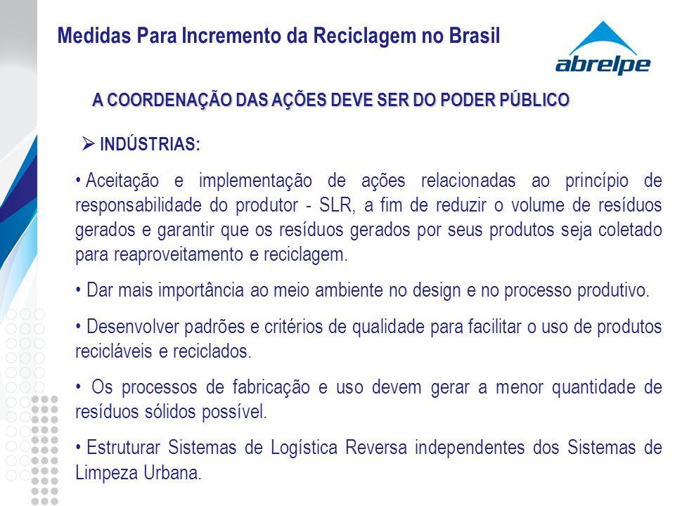 INDÚSTRIAS: Aceitação e implementação de ações relacionadas ao princípio de responsabilidade do produtor - SLR, a fim de reduzir o volume de resíduos