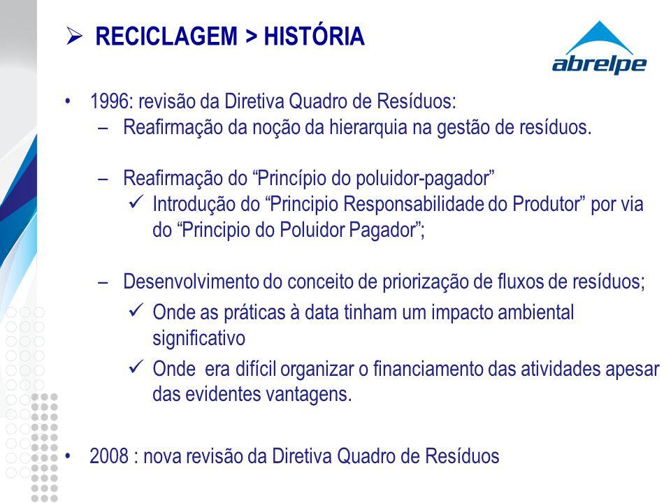 1996: revisão da Diretiva Quadro de Resíduos: –Reafirmação da noção da hierarquia na gestão de resíduos. –Reafirmação do Princípio do poluidor-pagador