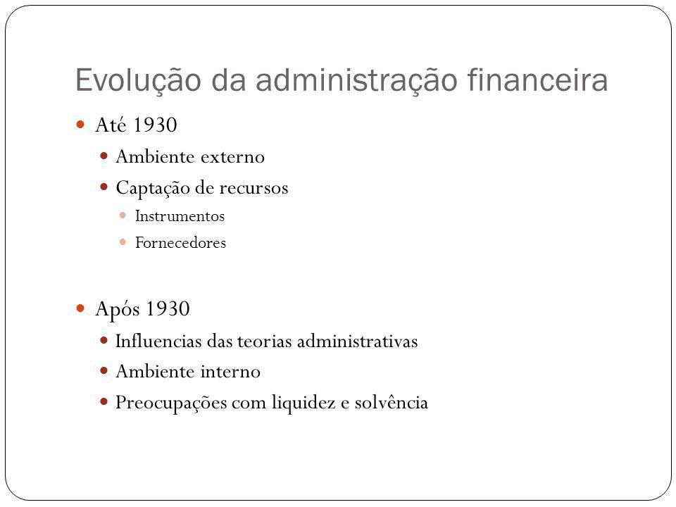 Evolução da administração financeira Até 1930 Ambiente externo Captação de recursos Instrumentos Fornecedores Após 1930 Influencias das teorias admini