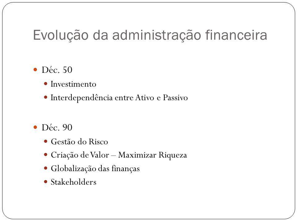 Evolução da administração financeira Déc. 50 Investimento Interdependência entre Ativo e Passivo Déc. 90 Gestão do Risco Criação de Valor – Maximizar