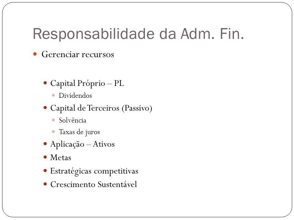 Responsabilidade da Adm. Fin. Gerenciar recursos Capital Próprio – PL Dividendos Capital de Terceiros (Passivo) Solvência Taxas de juros Aplicação – A