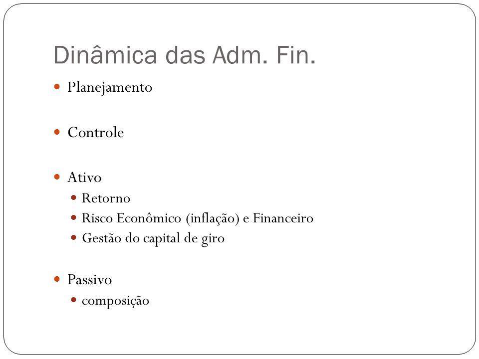 Dinâmica das Adm. Fin. Planejamento Controle Ativo Retorno Risco Econômico (inflação) e Financeiro Gestão do capital de giro Passivo composição