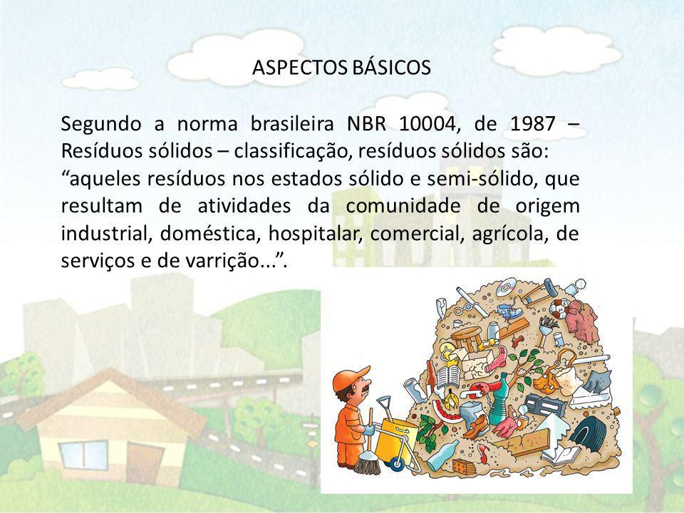 ASPECTOS BÁSICOS Segundo a norma brasileira NBR 10004, de 1987 – Resíduos sólidos – classificação, resíduos sólidos são: aqueles resíduos nos estados