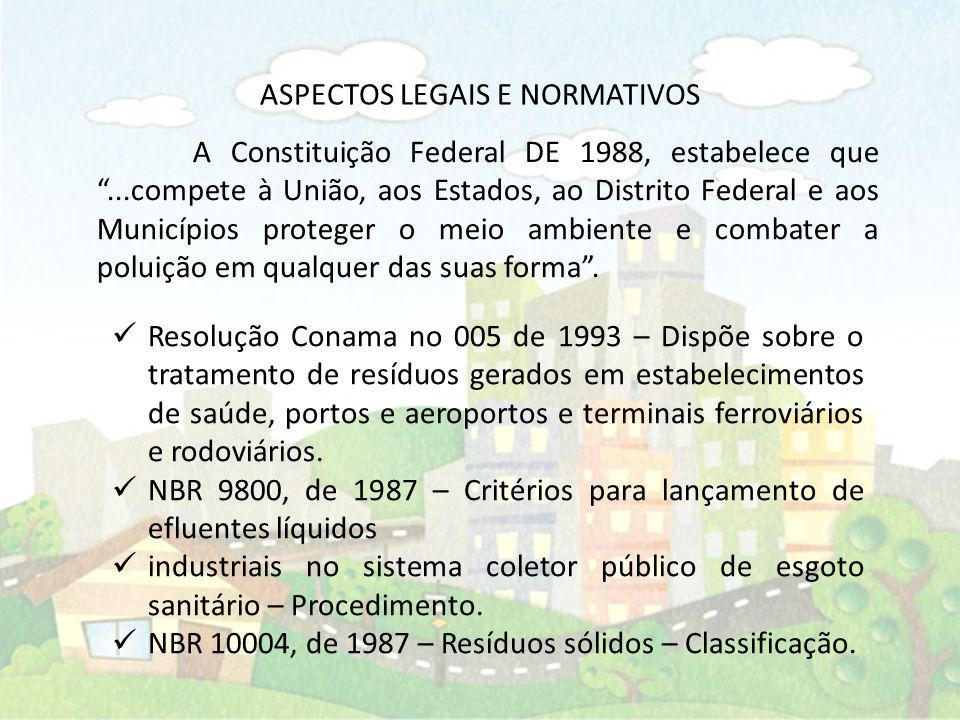 ASPECTOS LEGAIS E NORMATIVOS A Constituição Federal DE 1988, estabelece que...compete à União, aos Estados, ao Distrito Federal e aos Municípios prote