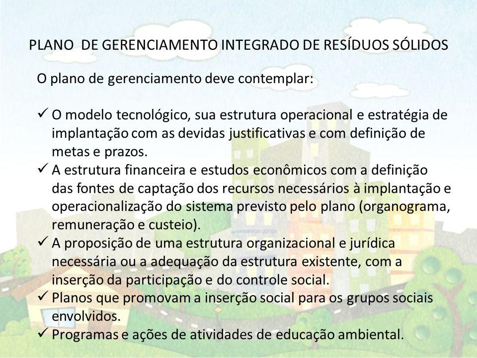 PLANO DE GERENCIAMENTO INTEGRADO DE RESÍDUOS SÓLIDOS O plano de gerenciamento deve contemplar: O modelo tecnológico, sua estrutura operacional e estra