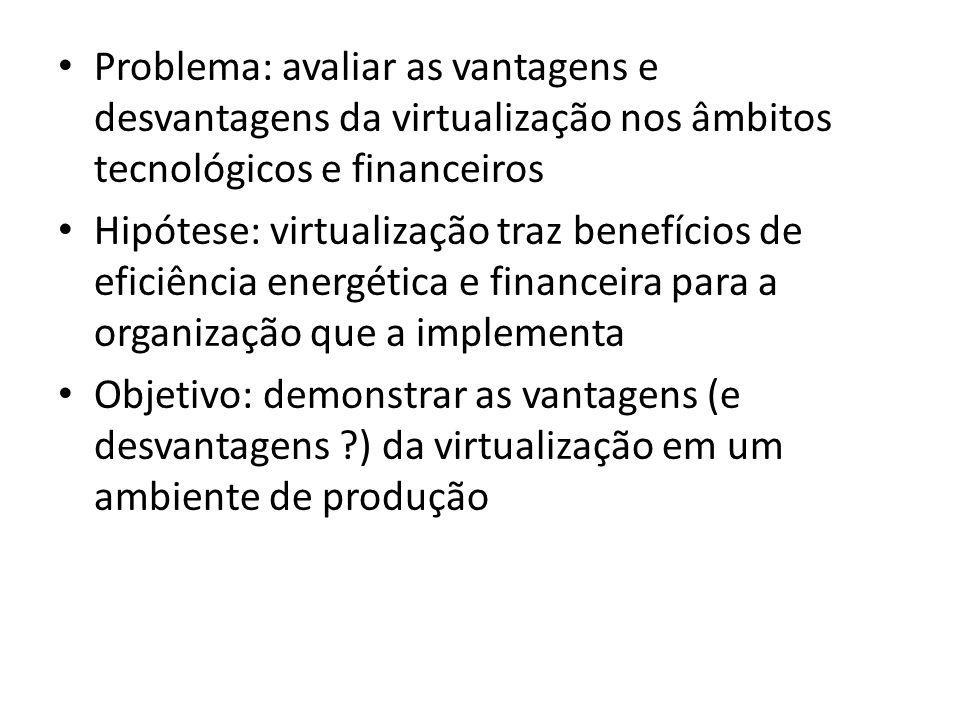 Problema: avaliar as vantagens e desvantagens da virtualização nos âmbitos tecnológicos e financeiros Hipótese: virtualização traz benefícios de efici