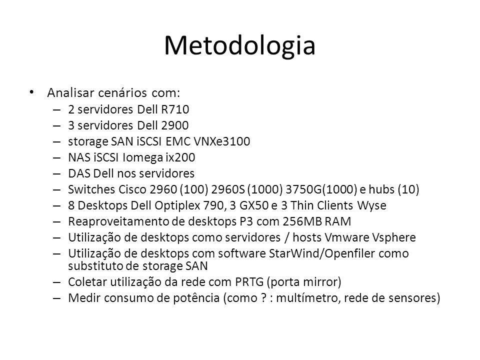 Metodologia Analisar cenários com: – 2 servidores Dell R710 – 3 servidores Dell 2900 – storage SAN iSCSI EMC VNXe3100 – NAS iSCSI Iomega ix200 – DAS D