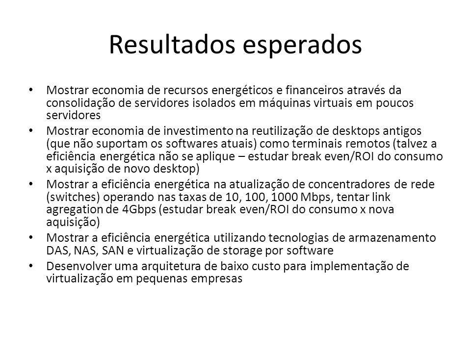 Resultados esperados Mostrar economia de recursos energéticos e financeiros através da consolidação de servidores isolados em máquinas virtuais em pou