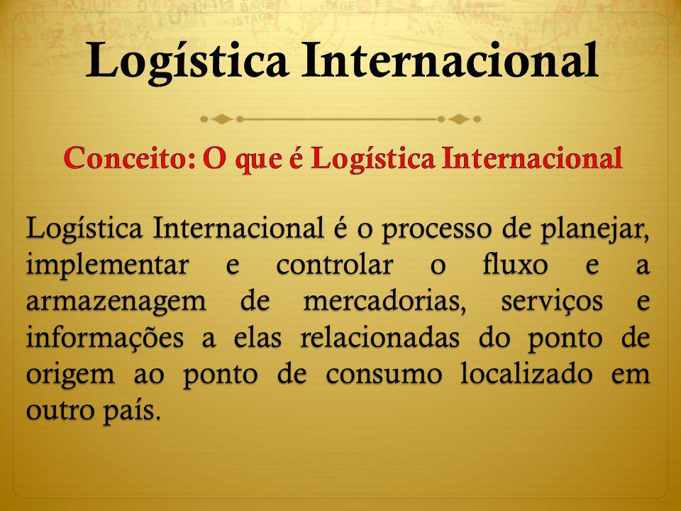 Logística Internacional Logística Internacional é o processo de planejar, implementar e controlar o fluxo e a armazenagem de mercadorias, serviços e i