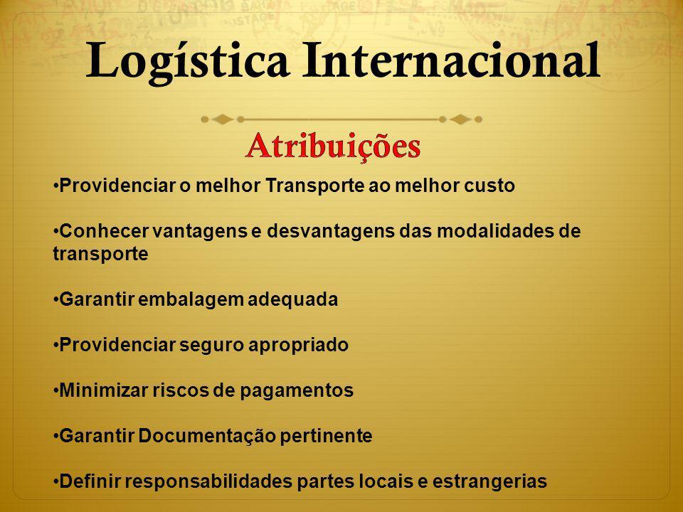 Logística Internacional Providenciar o melhor Transporte ao melhor custo Conhecer vantagens e desvantagens das modalidades de transporte Garantir emba