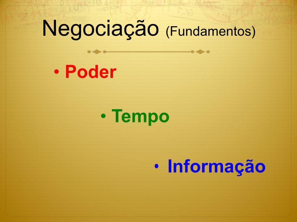 Negociação (Fundamentos) Toda negociação é lastreada em três variáveis básicas: Poder, Tempo e Informação.