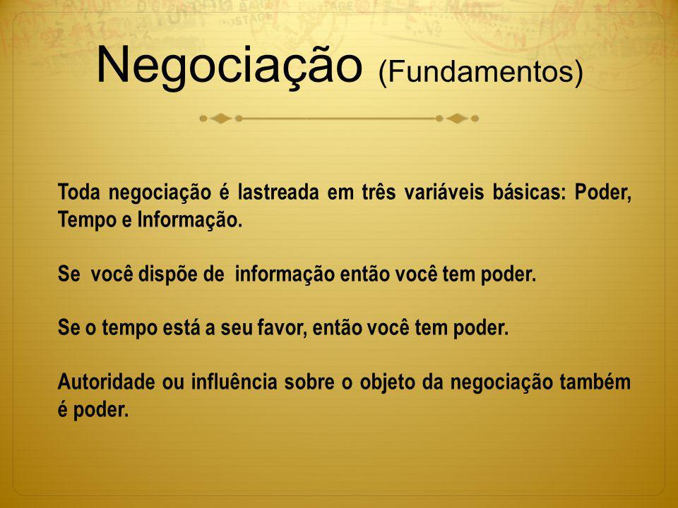 Negociação (Fundamentos) Toda negociação é lastreada em três variáveis básicas: Poder, Tempo e Informação. Se você dispõe de informação então você tem