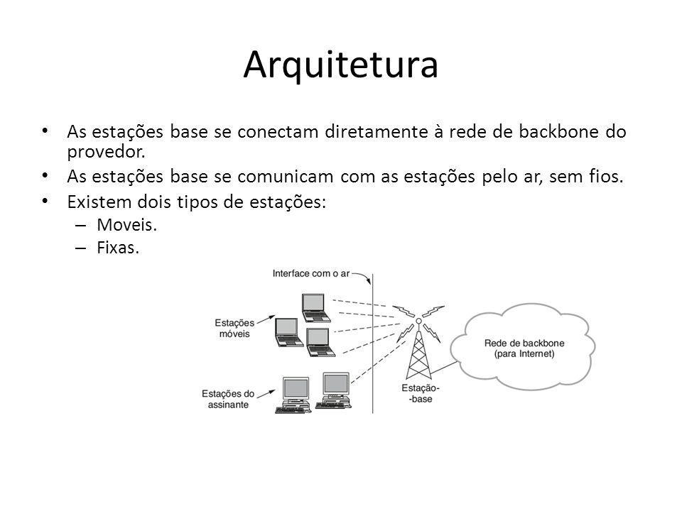 Arquitetura As estações base se conectam diretamente à rede de backbone do provedor. As estações base se comunicam com as estações pelo ar, sem fios.
