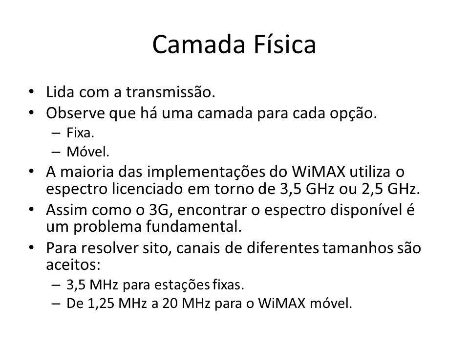 Camada Física Lida com a transmissão. Observe que há uma camada para cada opção. – Fixa. – Móvel. A maioria das implementações do WiMAX utiliza o espe