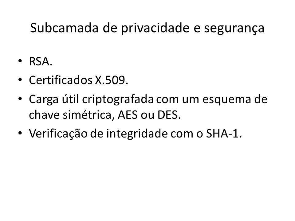 Subcamada de privacidade e segurança RSA. Certificados X.509. Carga útil criptografada com um esquema de chave simétrica, AES ou DES. Verificação de i