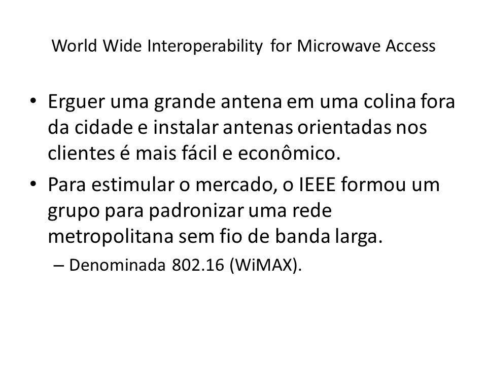 World Wide Interoperability for Microwave Access Erguer uma grande antena em uma colina fora da cidade e instalar antenas orientadas nos clientes é ma
