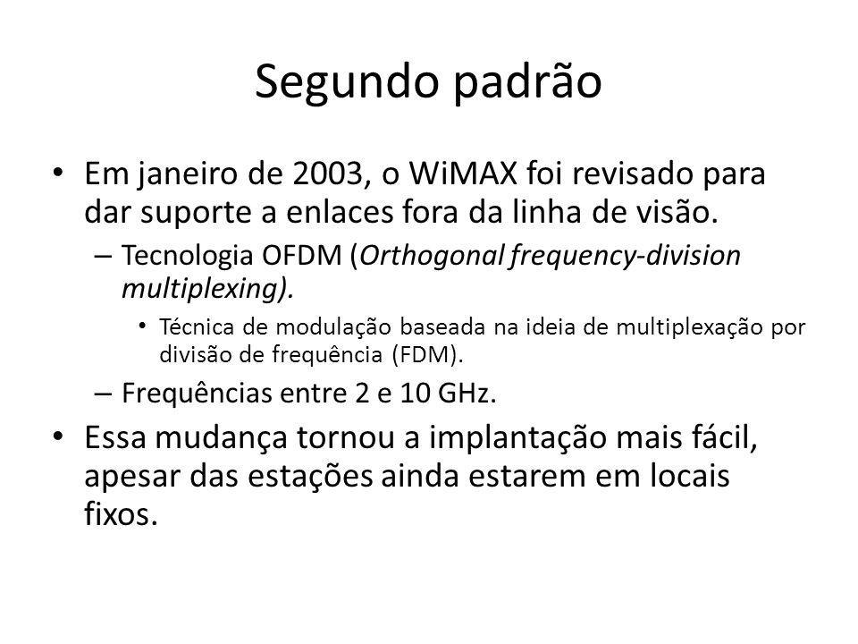 Segundo padrão Em janeiro de 2003, o WiMAX foi revisado para dar suporte a enlaces fora da linha de visão. – Tecnologia OFDM (Orthogonal frequency-div