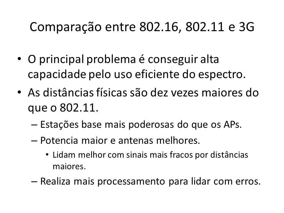 Comparação entre 802.16, 802.11 e 3G O principal problema é conseguir alta capacidade pelo uso eficiente do espectro. As distâncias físicas são dez ve