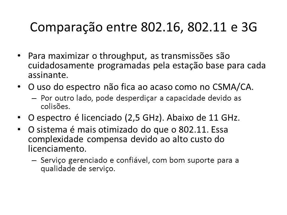 Comparação entre 802.16, 802.11 e 3G Para maximizar o throughput, as transmissões são cuidadosamente programadas pela estação base para cada assinante