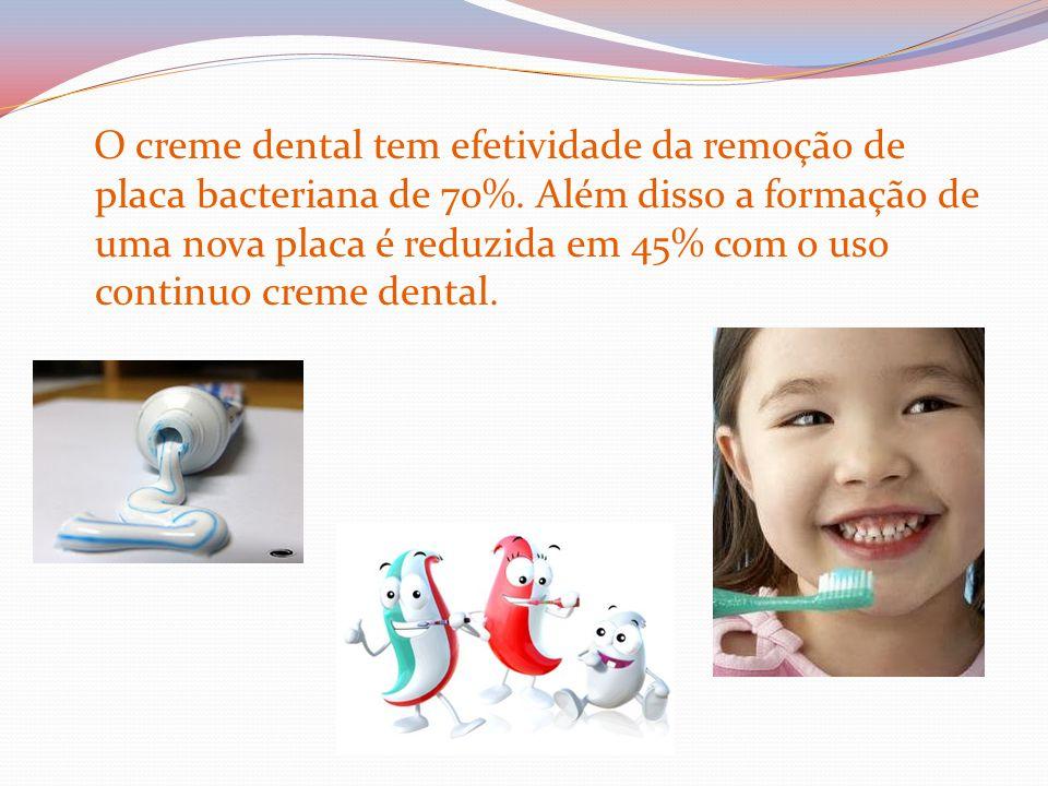O creme dental tem efetividade da remoção de placa bacteriana de 70%. Além disso a formação de uma nova placa é reduzida em 45% com o uso continuo cre
