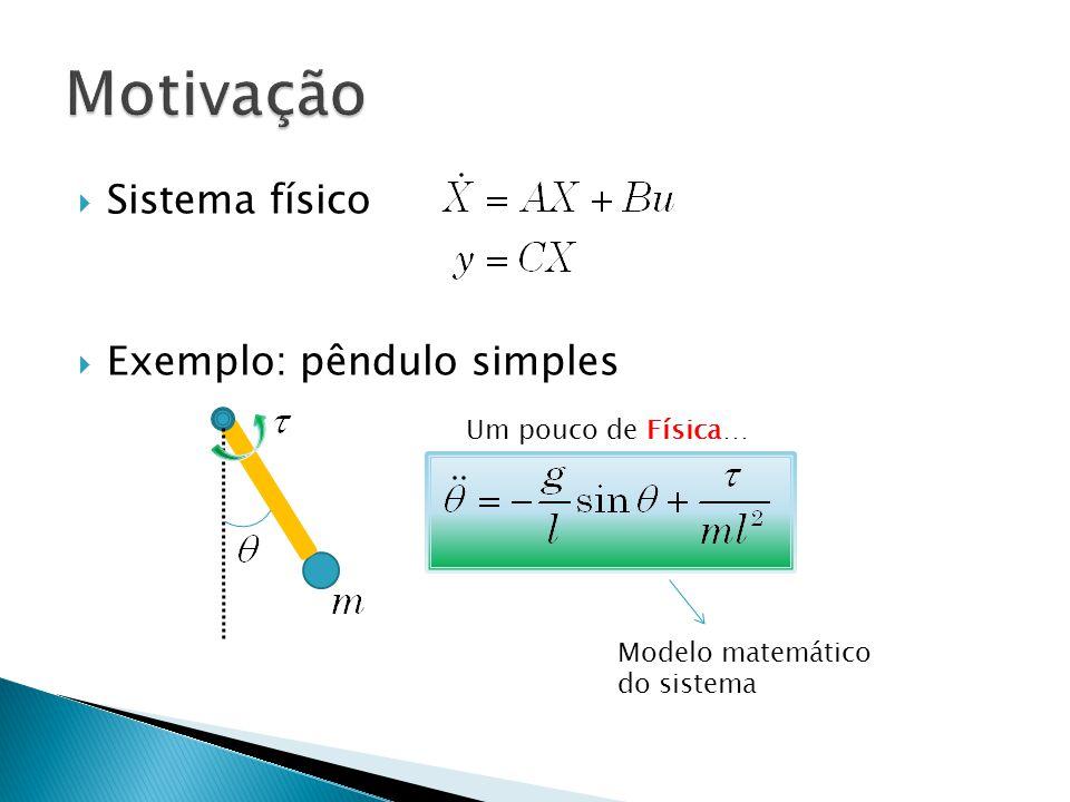 Sistema físico Exemplo: pêndulo simples Um pouco de Física… Modelo matemático do sistema