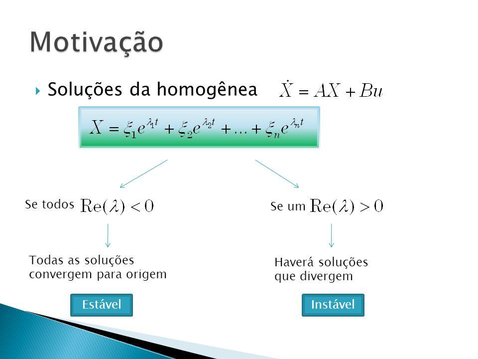 Soluções da homogênea Se todos Todas as soluções convergem para origem Estável Se um Haverá soluções que divergem Instável