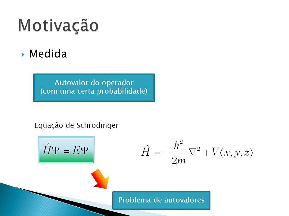 Medida Autovalor do operador (com uma certa probabilidade) Equação de Schrödinger Problema de autovalores