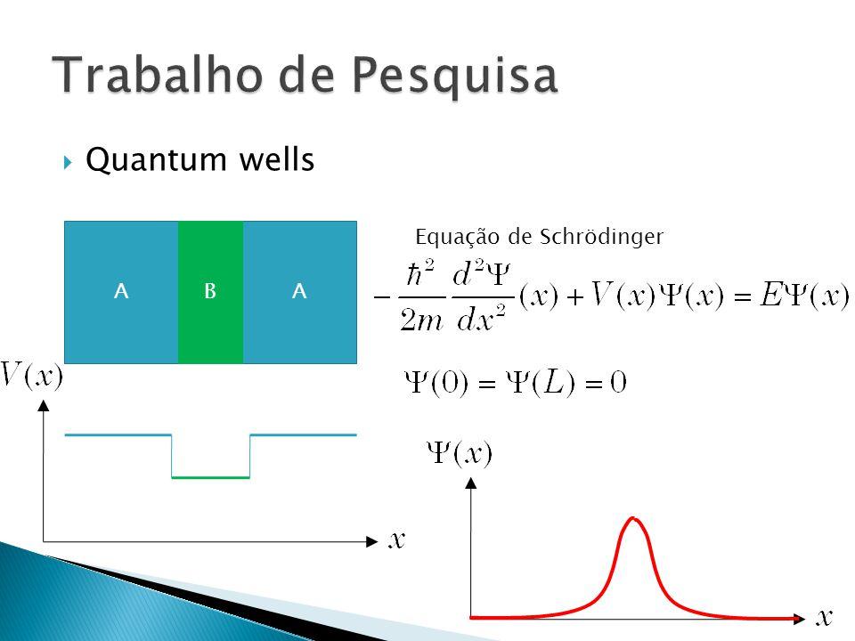 Quantum wells AAB Equação de Schrödinger