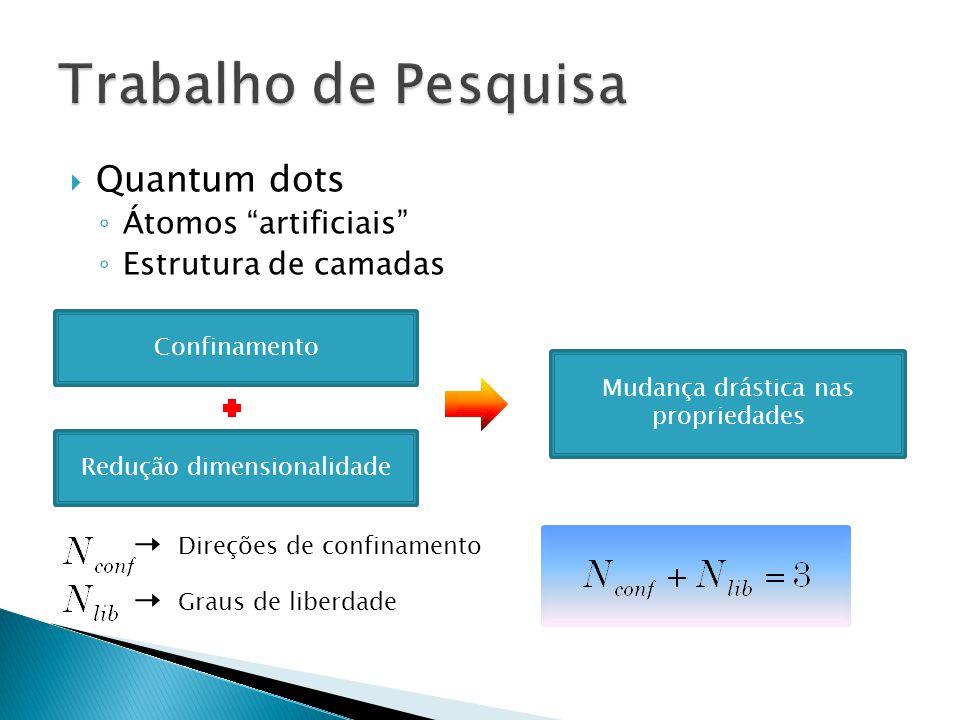 Quantum dots Átomos artificiais Estrutura de camadas Confinamento Redução dimensionalidade Mudança drástica nas propriedades Direções de confinamento