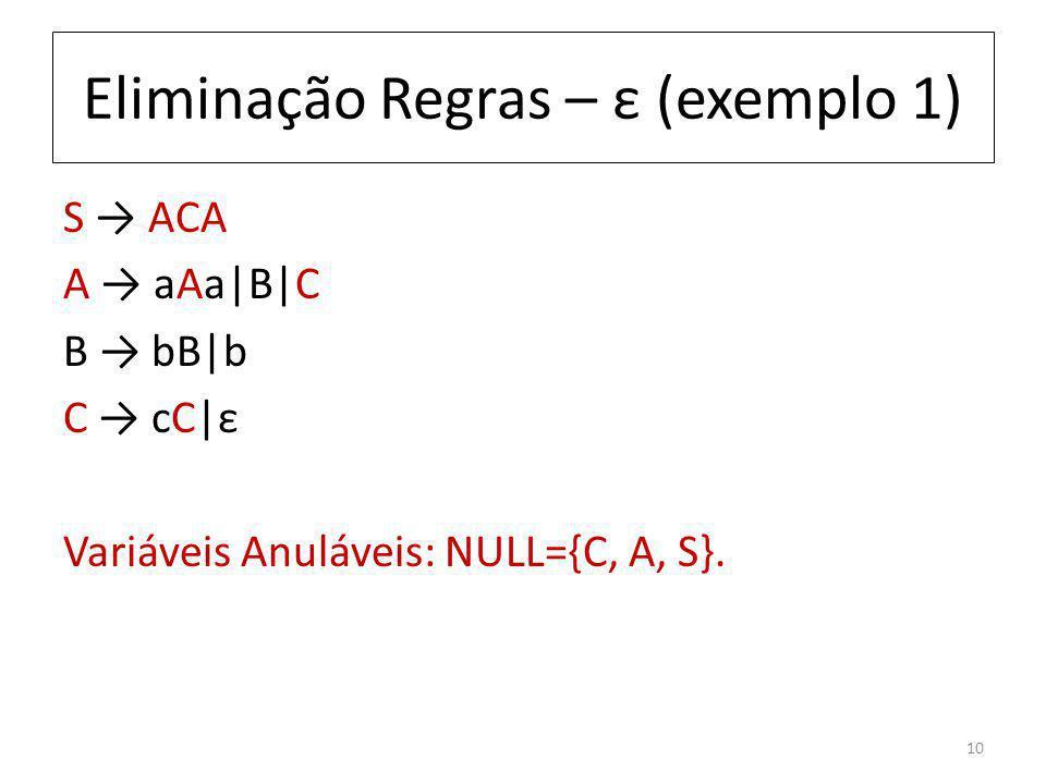 Eliminação Regras – ε (exemplo 1) S ACA A aAa|B|C B bB|b C cC|ε Variáveis Anuláveis: NULL={C, A, S}. 10