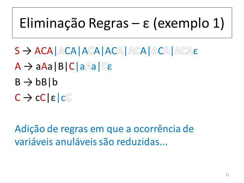 Eliminação Regras – ε (exemplo 1) 11
