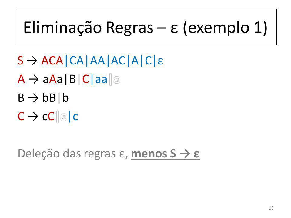 Eliminação Regras – ε (exemplo 1) 13