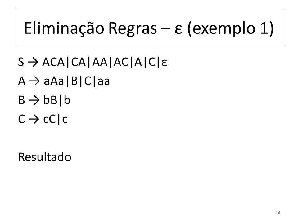 Eliminação Regras – ε (exemplo 1) S ACA|CA|AA|AC|A|C|ε A aAa|B|C|aa B bB|b C cC|c Resultado 14
