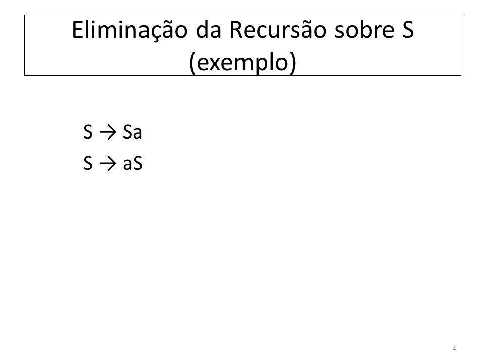 Eliminação da Recursão sobre S (exemplo) S Sa S aS 2