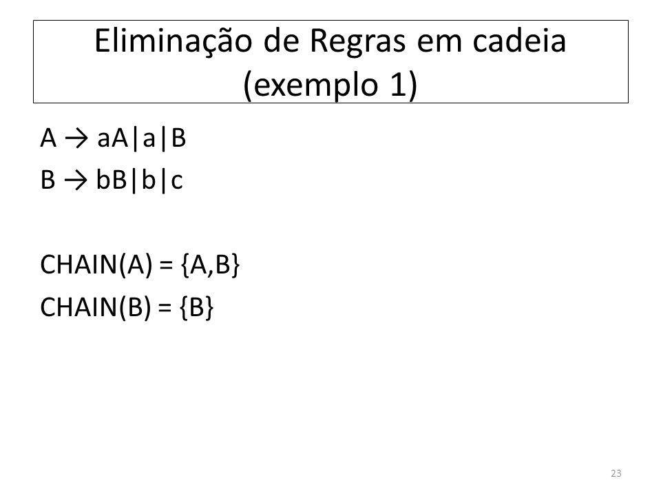 Eliminação de Regras em cadeia (exemplo 1) A aA|a|B B bB|b|c CHAIN(A) = {A,B} CHAIN(B) = {B} 23
