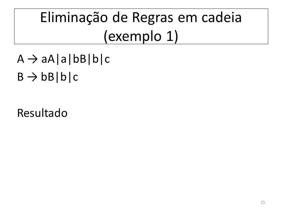Eliminação de Regras em cadeia (exemplo 1) A aA|a|bB|b|c B bB|b|c Resultado 25