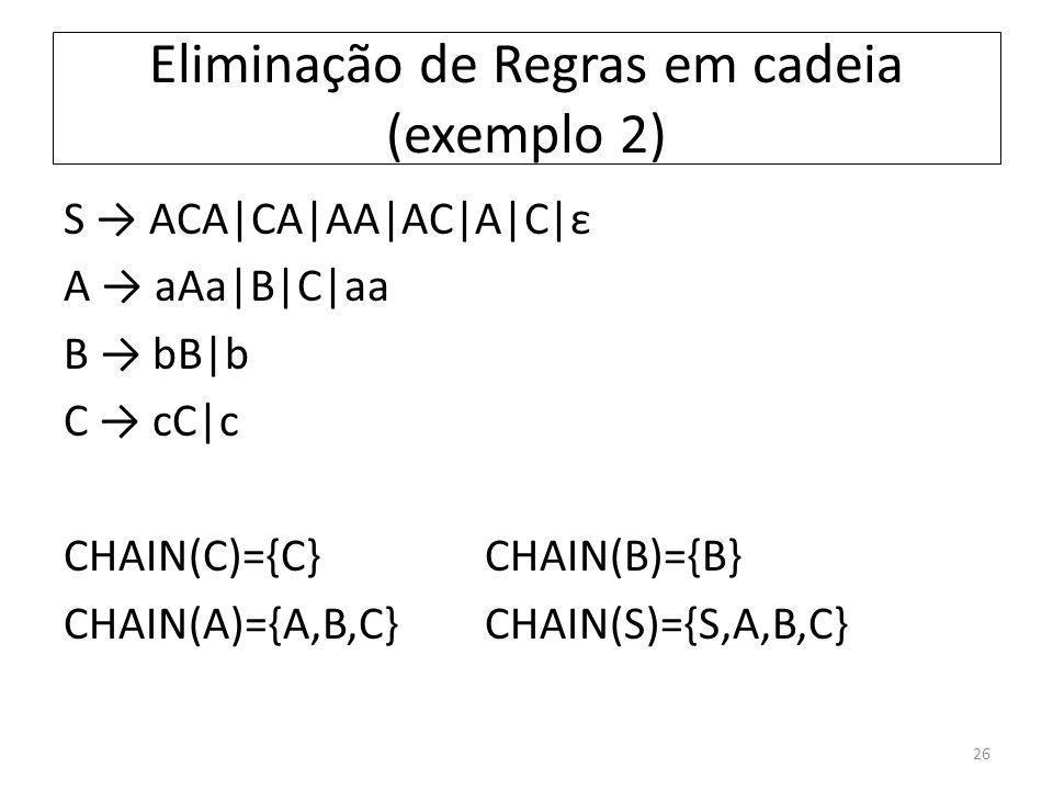 Eliminação de Regras em cadeia (exemplo 2) 26 S ACA|CA|AA|AC|A|C|ε A aAa|B|C|aa B bB|b C cC|c CHAIN(C)={C}CHAIN(B)={B} CHAIN(A)={A,B,C}CHAIN(S)={S,A,B